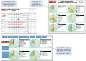 Vantagens Software ERP baseado na WEB