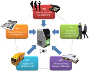 vantagens e benefícios da implementação de um software ERP