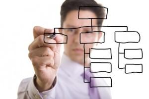 Software de gerenciamento de projetos